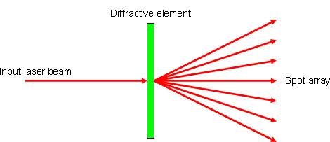 optical_image9