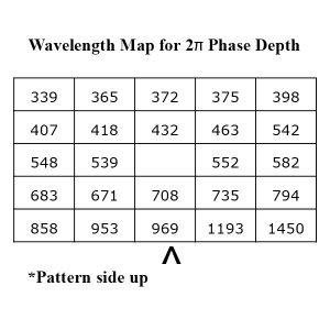 vpp-1b-grid