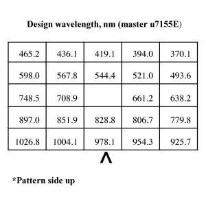 vpp-2-chart