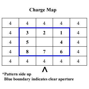 vpp-m1064-chart