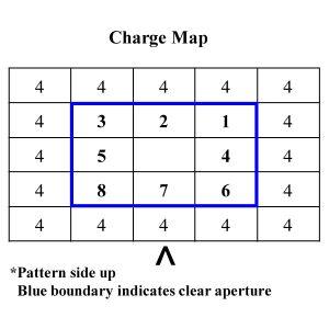 vpp-m1340-chart