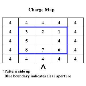 vpp-m1550-chart