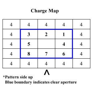 vpp-m1792-chart