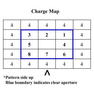 vpp-m589-chart
