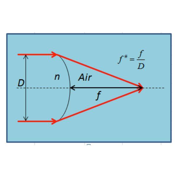 micro-lens-array-img1