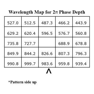 vpp-1a-grid